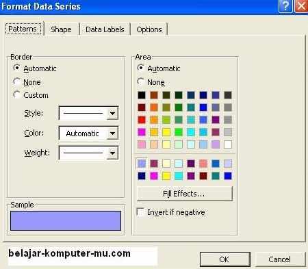 Cara mengganti warna diagram