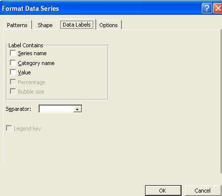 Mengedit kolom data labels