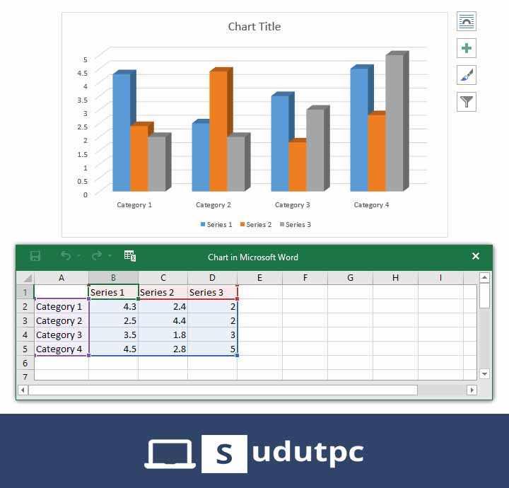 Tampilan grafik dan spreadsheet